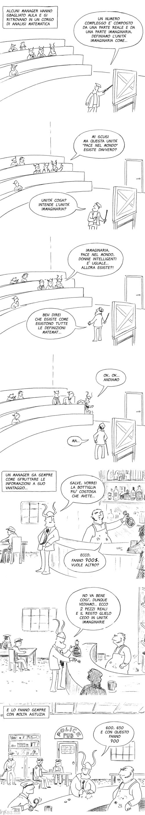 Manager e usi pratici dei numeri complessi