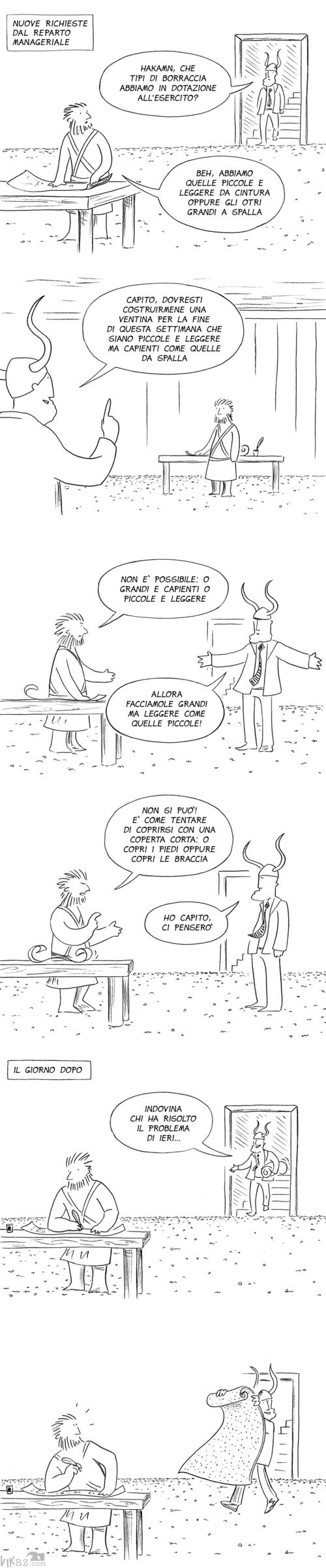 Manager e problemi di comprensione dei limiti tecnici