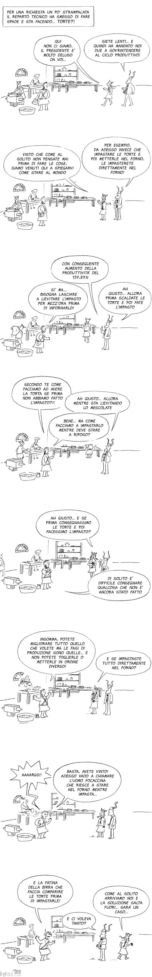 Menti manageriali e tentativi di miglioramento del ciclo produttivo