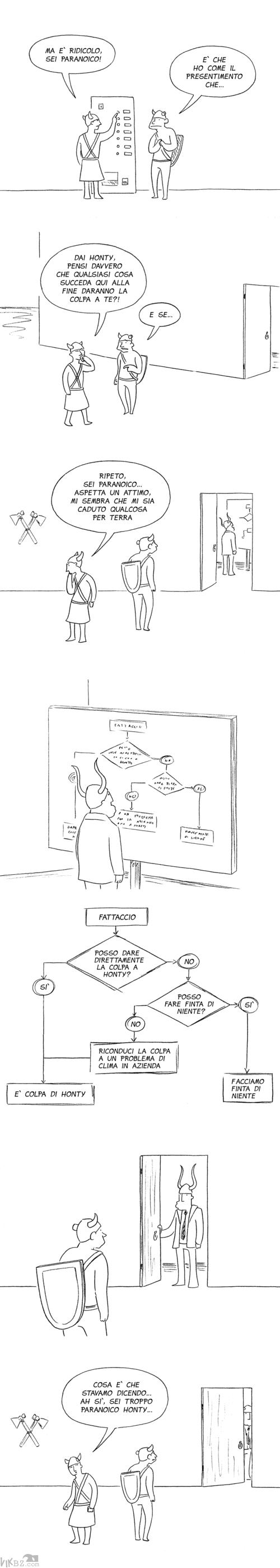 Vittimismo di Honty o un reale capro espiatorio? e cosa centrano i diagrammi di flusso??